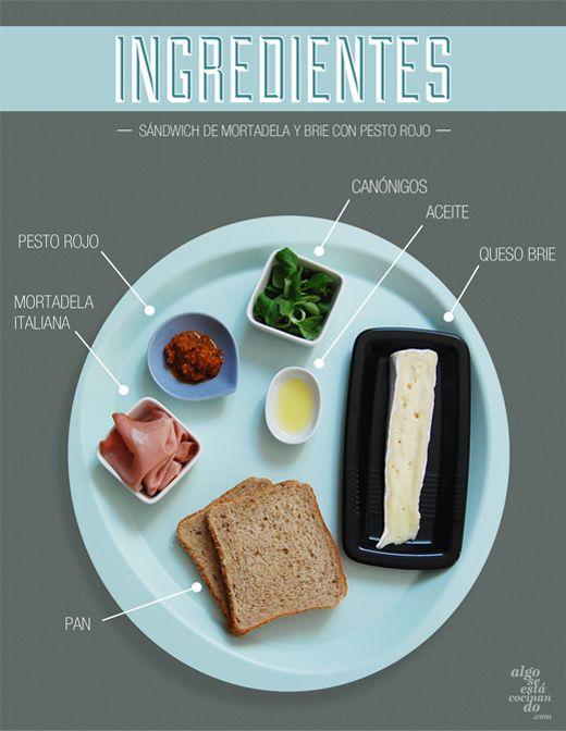 Ingredientes de sándwich de mortadela y brie con pesto rojo