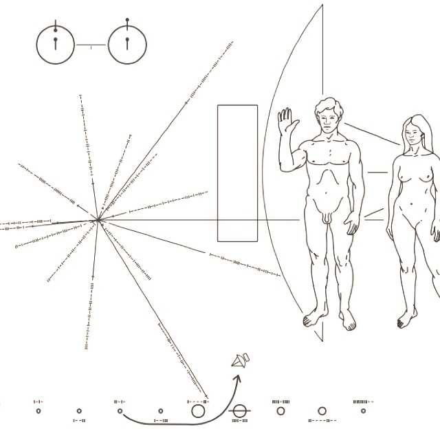 Plaque on pioneer 10 and 11, in case they are found by aliens. They include a map to our solar system using pulsars.
