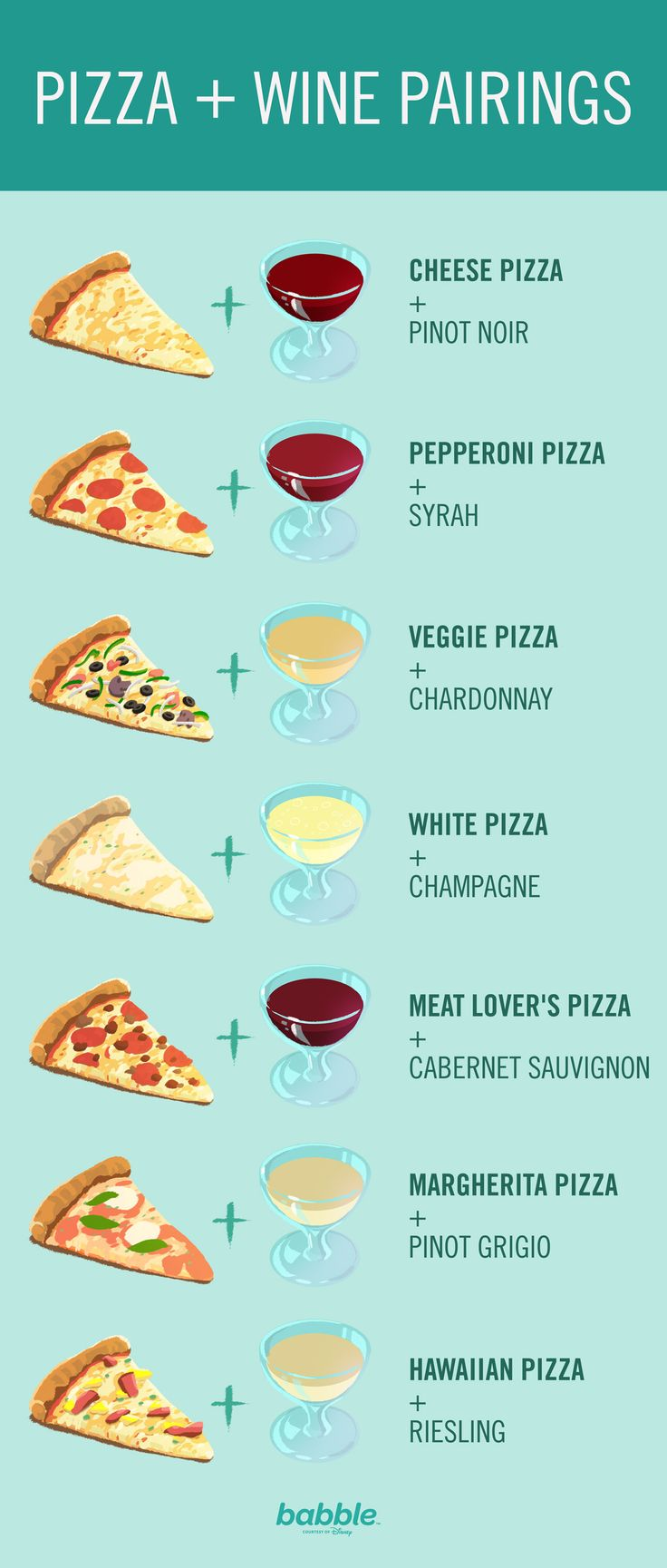 Pizza and wine. Has there ever been a better pairing? This helpful guide to the best pizza and wine pairings is sure to come in handy on Wine Wednesdays, Pizza Fridays, or any day of the week!