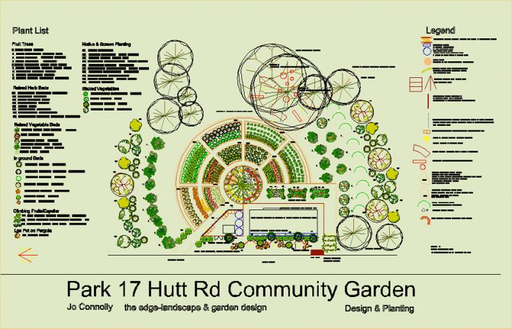 Community Garden | Community Gardens | Pinterest | Gardens, To Be