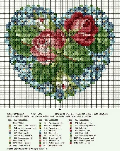 ♥Meus Gráficos De Ponto Cruz♥: Gráficos de Rosas em Ponto Cruz