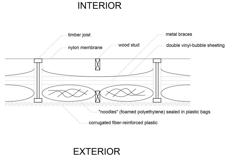 corrugated metal roofing installation instructions