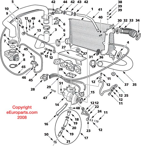 saab turbo vacuum routing and sensors cars vacuums