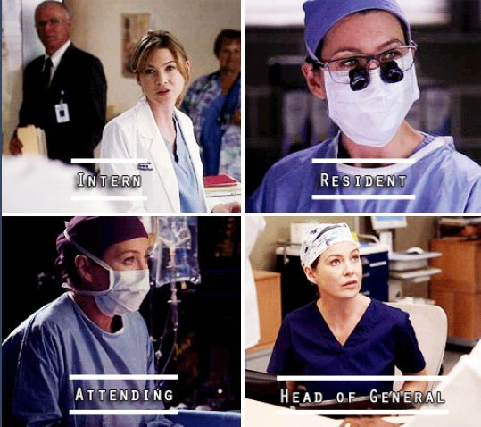 The evolution of Dr. Meredith Grey.