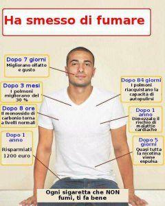 Smettere di fumare: come e perchè
