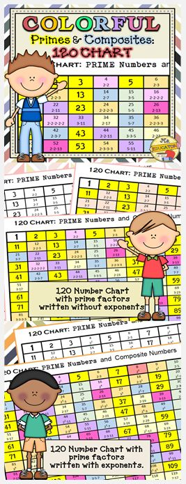 Number charts to 120 with prime factors - all in one! 7 Prime Factor Charts (4 in color, 3 in b&w) to help students recognize and understand prime factors. These charts are bright and eye-catching to encourage student learning. Composite numbers to 120 are broken down using prime numbers. Students can see that 70 is the same as 2x5x7. Numbers are broken down, which helps students learn their multiplication facts, instead memorizing. Great exposure to learning primes and composites.