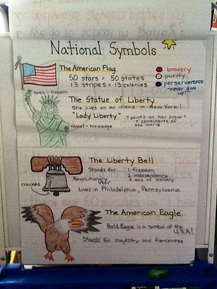 National Symbols ~ Anchor Chart