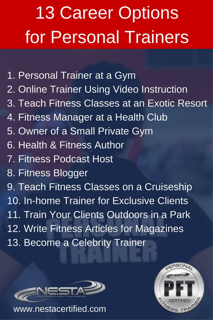 The 25 best fitness trainer certification ideas on pinterest personal trainer certification 1betcityfo Image collections