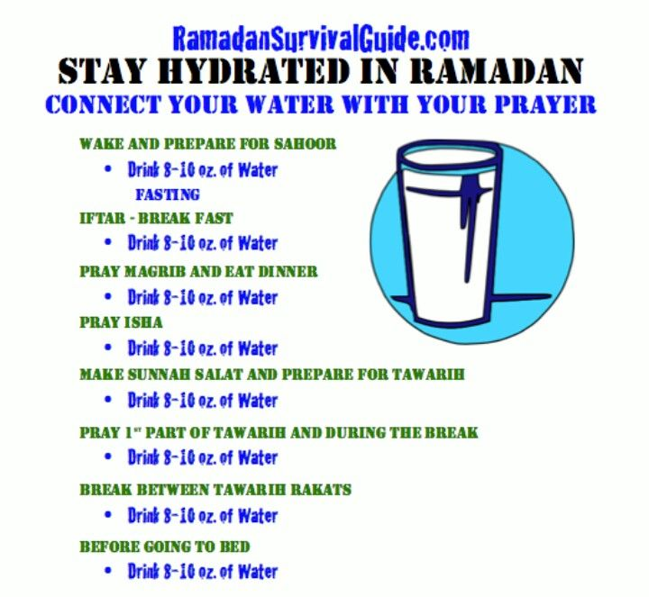 Good tips for staying hydrated during Ramadan!
