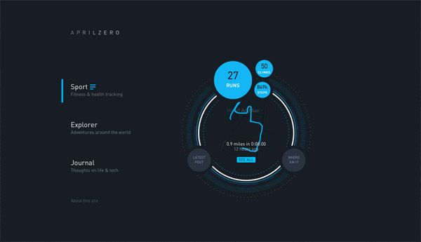 25 Innovative Websites That Buck The Design Trends  #websitedesign #design