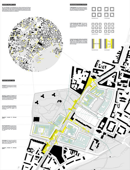 europan 10: the fourth ecology of dessau, germany