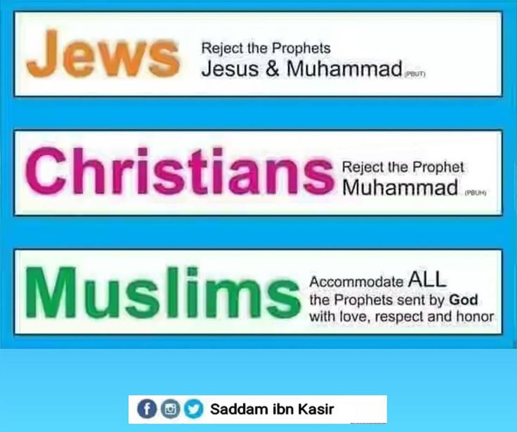 Islam.....the Truth! Muslims accommodates all the Prophets sent by God!