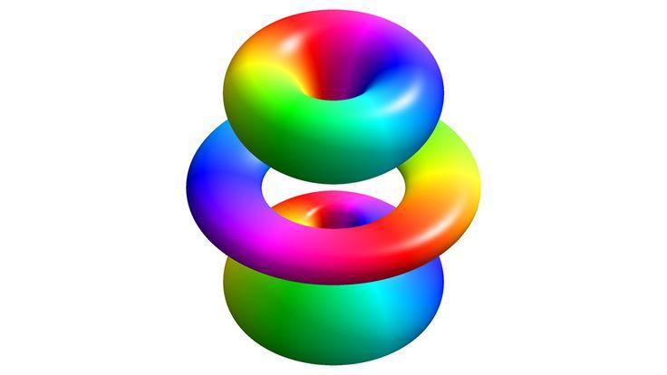 Famed number π found hidden in the hydrogen atom