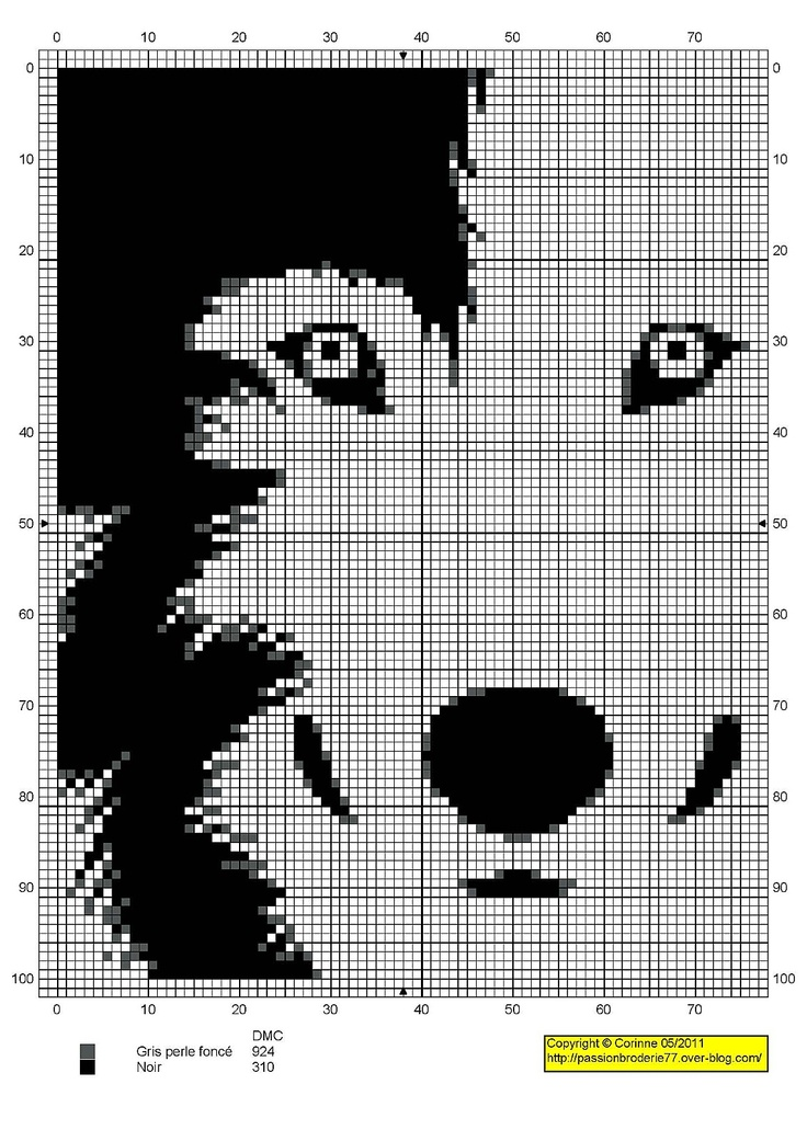 Wolf face cross stitch