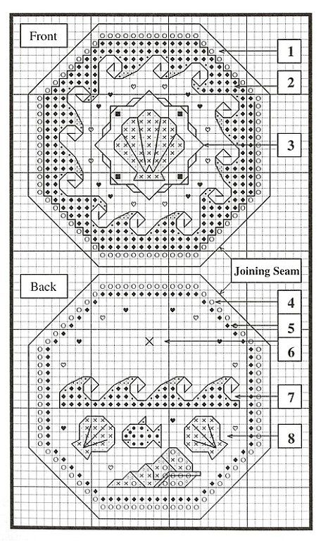 7419 best Cross Stitching Ideas images on Pinterest Blackwork - cross stitch graph paper