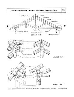 Manual de Construção com Bambu: dicas de encaixes e amarras ~ Ceusnei.blogspot.com.br