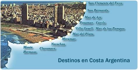 Mapa de la costa de Argentina y sus ciudades.