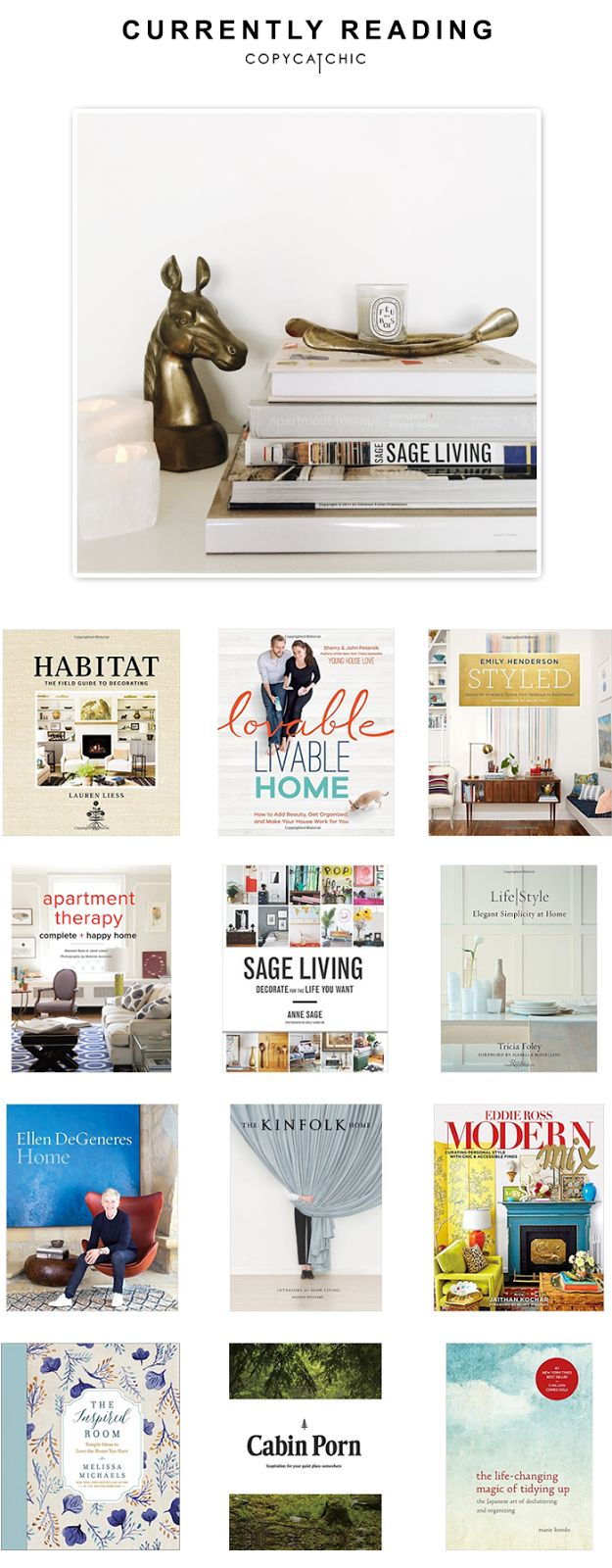 Currently Reading. Copy Cat ChicInterior Design BooksCoffee ...