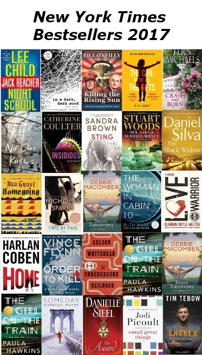 Must read books from the NY Times Best Sellers List.  This is updated weekly with the new listings.