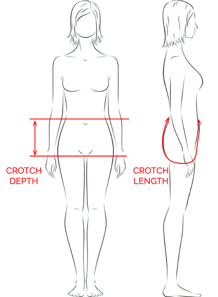 Pants fitting with Closet Case Files: Understanding Crotch curves