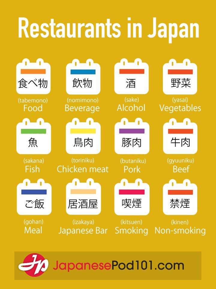 Useful japanese phrases dating site