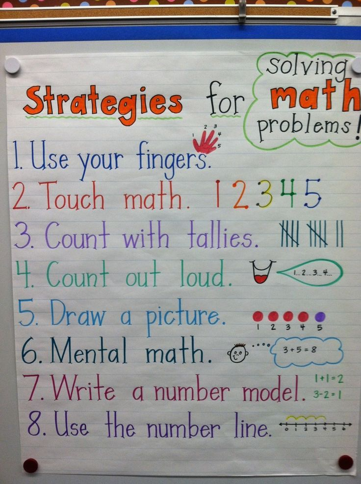 math strategies poster. I like the poster perhaps without the touch math.