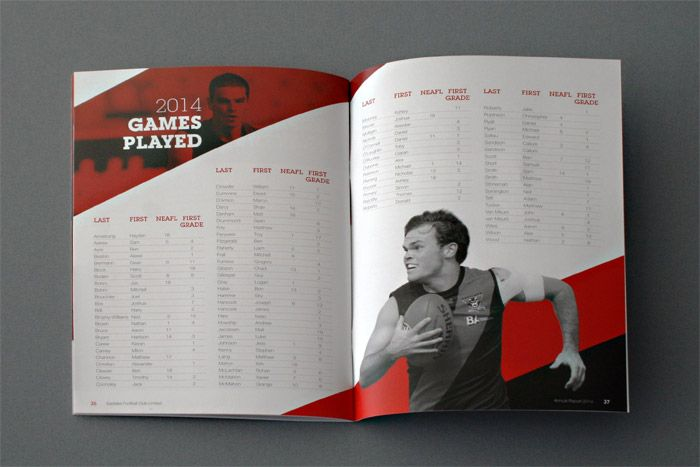 Eastlake Football Club Annual Report design http://www.spectrumgraphics.com.au/