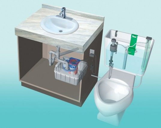 AQUS water reclamation system, which takes your bathroom's sink water and recycles it for flushing in your toilet - saves up to 6000 gallons of water each year
