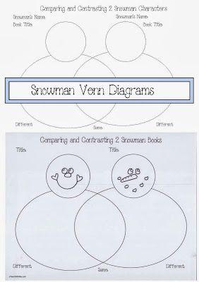 Classroom Freebies: Snowman Venn Diagrams