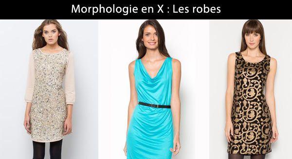 morphologie-X-robes