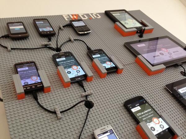 mobile device lab