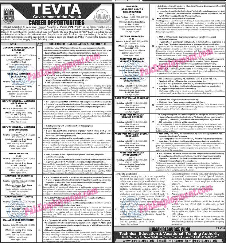 Title Of Job Detail of Job Name Of Job TEVTA Punjab Job