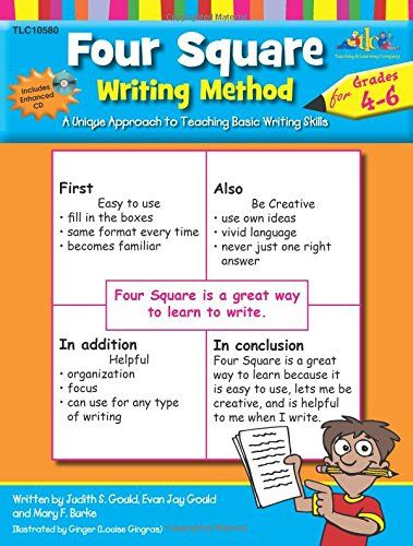 ell mini lesson plan w cops strategy Discover ideas about writing activities summit first graders are applying the c  strategy to edit their writing using the acronym  cute see more anchor chart  for teaching kids how to show (with descriptive details), rather than  free  nouns mini book - the teacher wife: all about nouns: a language arts unit find  this pin.