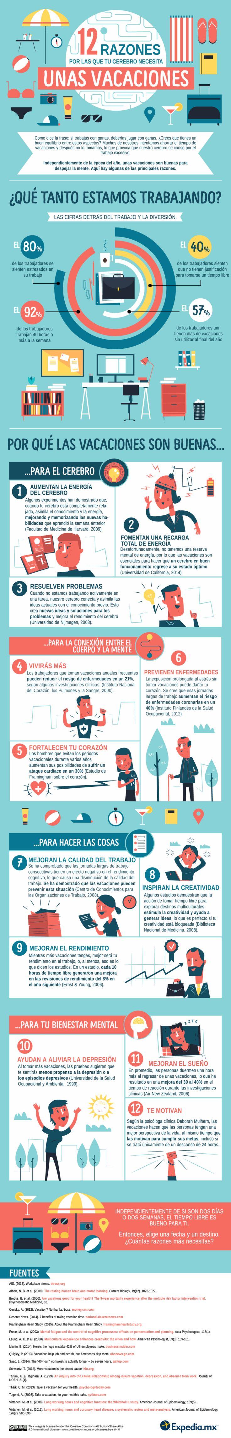 12 razones por las que el cerebro necesita unas vacaciones #infografia