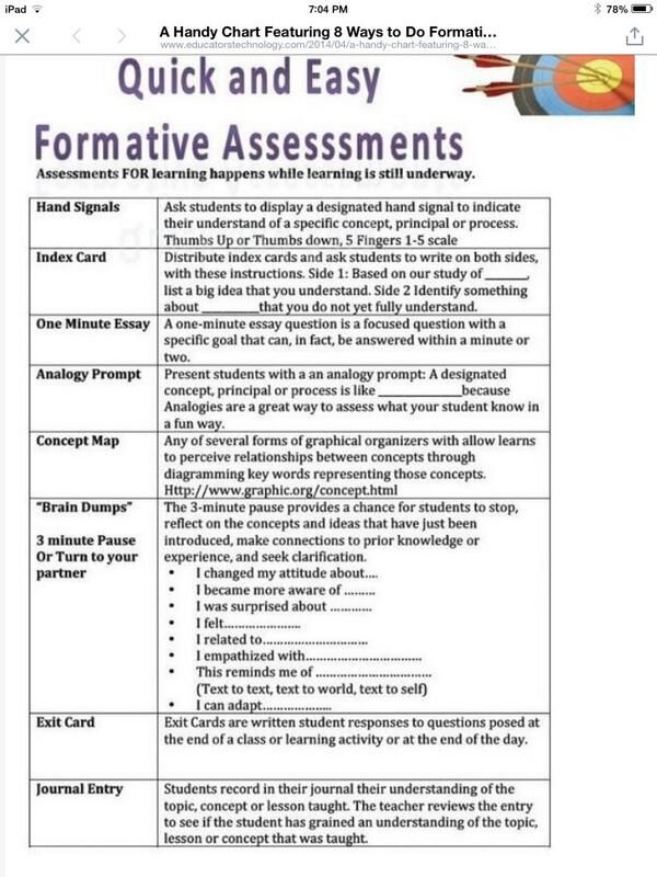 101 Best Assessment Strategies Images On Pinterest | Teaching