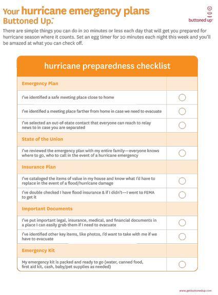 13 best prepare for a hurricane images on pinterest emergency preparedness hurricane. Black Bedroom Furniture Sets. Home Design Ideas