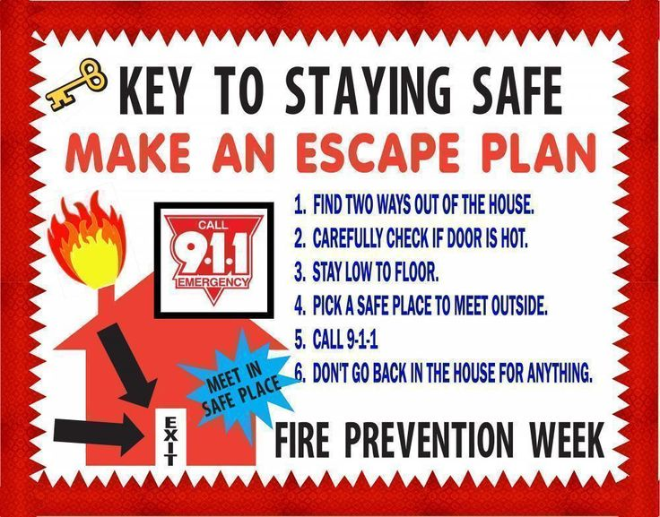 Make a Fire Prevention Week Poster Fire Safety Awareness