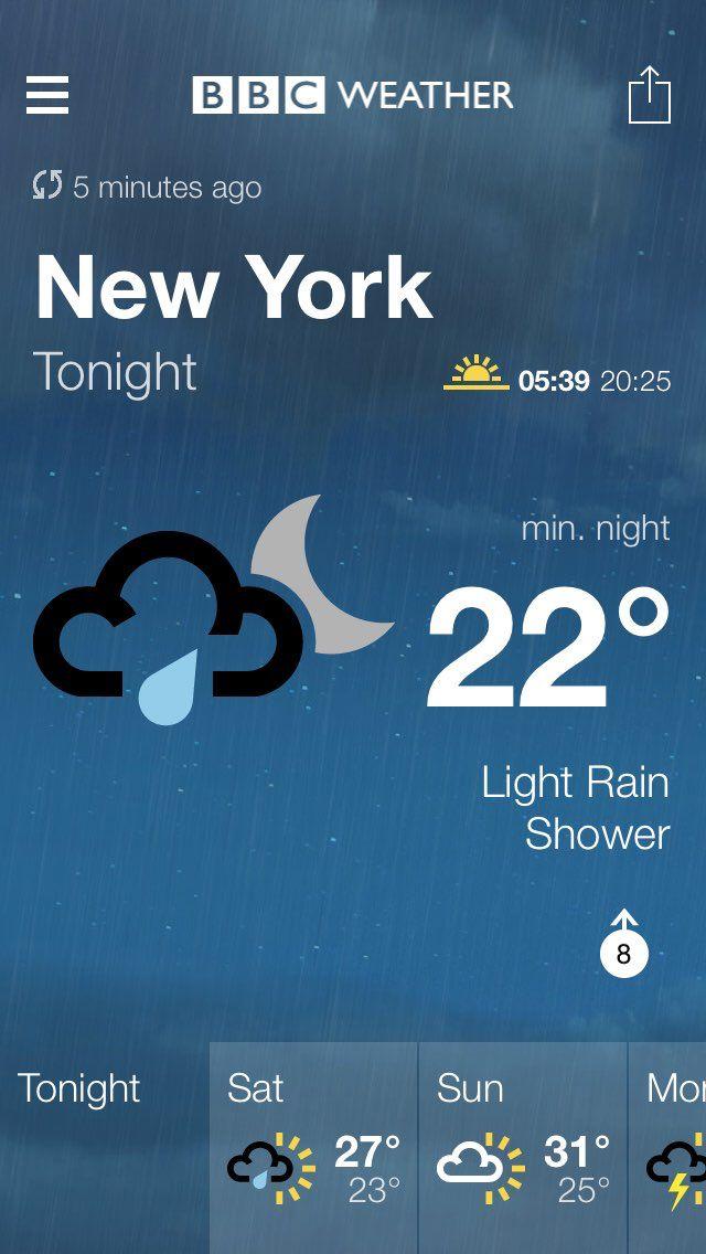 Best Bbc Weather York Ideas On Pinterest - Nyc bbc weather