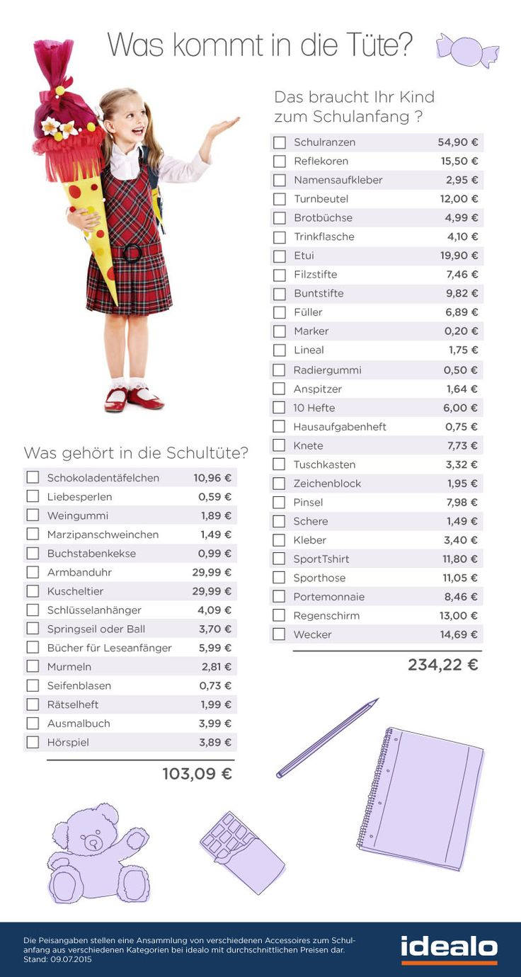 Checkliste für eine Schultüte