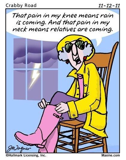 Reduce pain w positive thinking