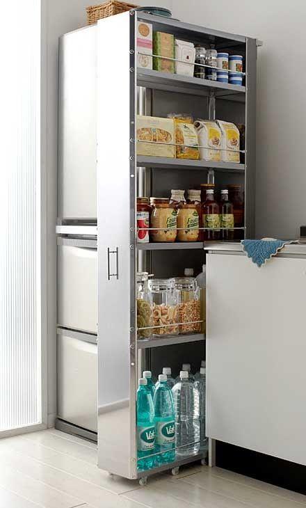 Использование маленького пространства рядом с холодильником