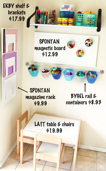 Ideas for the kid's crafts area