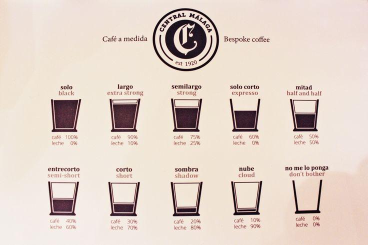Mejores cafeterías en Málaga