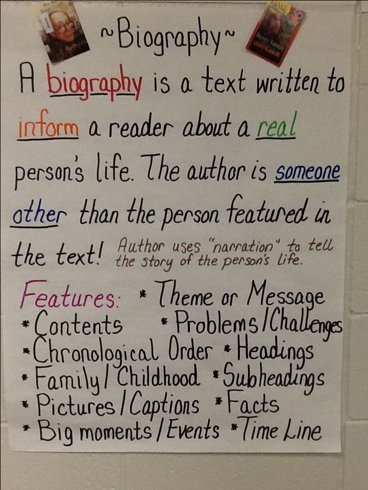 writing a biography powerpoint for elementary