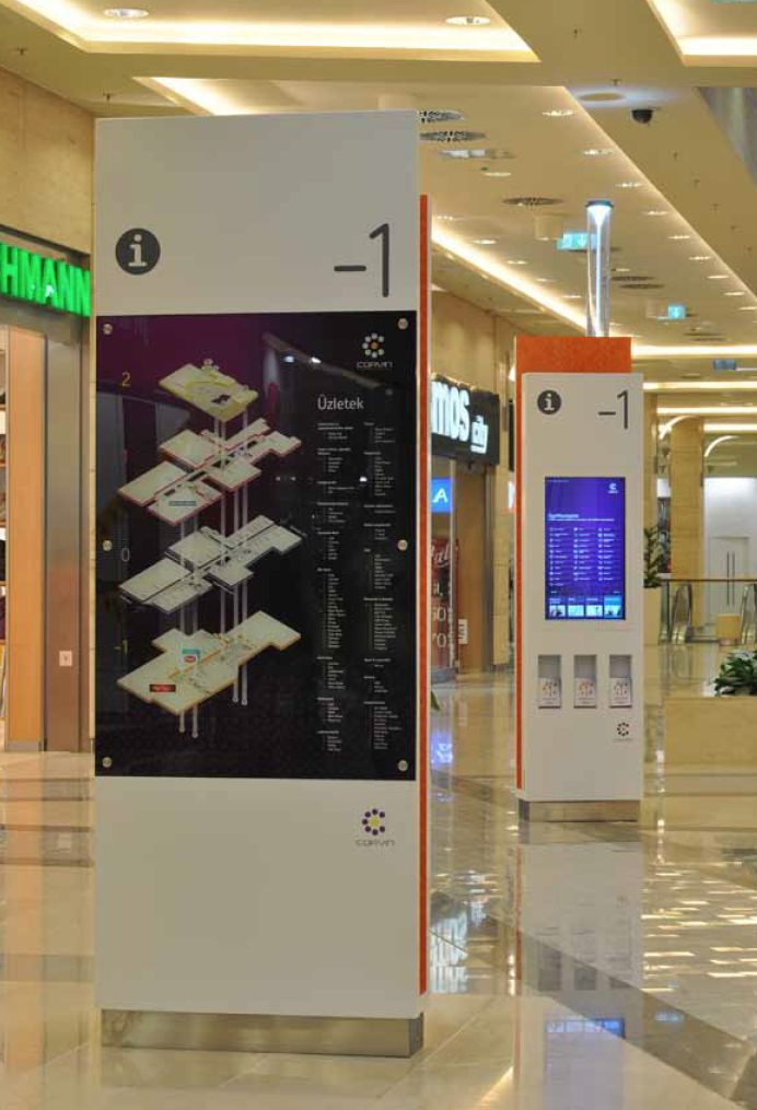 Shopping Mall Directory Signage Wayfinding And Signage
