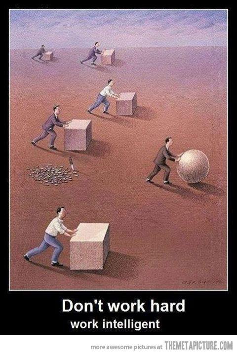 Work intelligent…