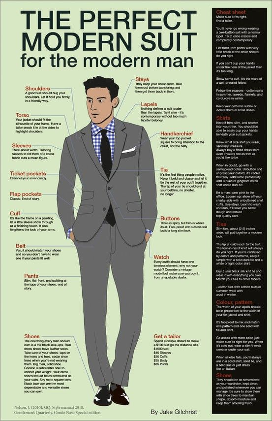 The Perfect Modern Suit for your next job interview ...