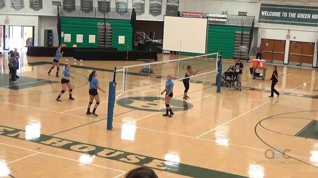 Short Court Long Court Warmup Drill For Teams With Limited Rosters Coaching Volleyball Volleyball Drills Volleyball