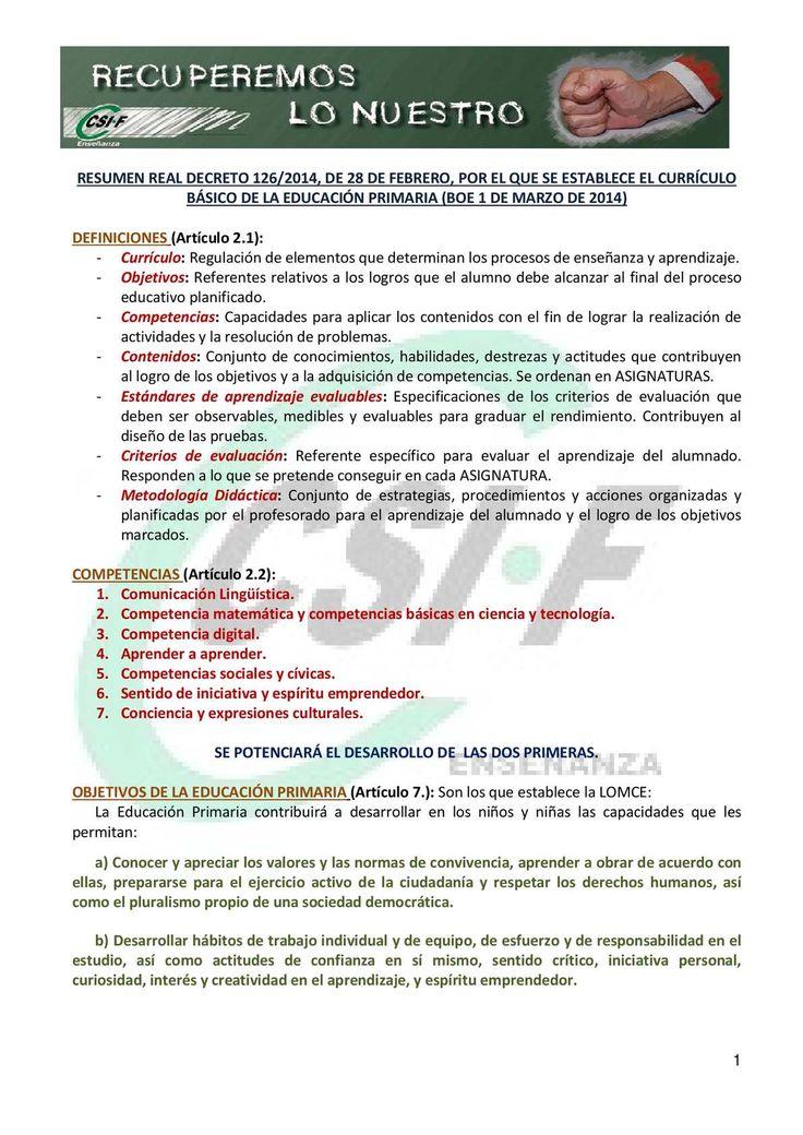 RESUMEN REAL DECRETO 126/2014, DE 28 DE FEBRERO, POR EL QUE SE ESTABLECE EL CURRÍCULO BÁSICO DE LA EDUCACIÓN PRIMARIA (BOE 1 DE MARZO DE 2014) DEFINICIONES (Artículo 2.1): - Currículo: Regulación de elementos que determinan los procesos...