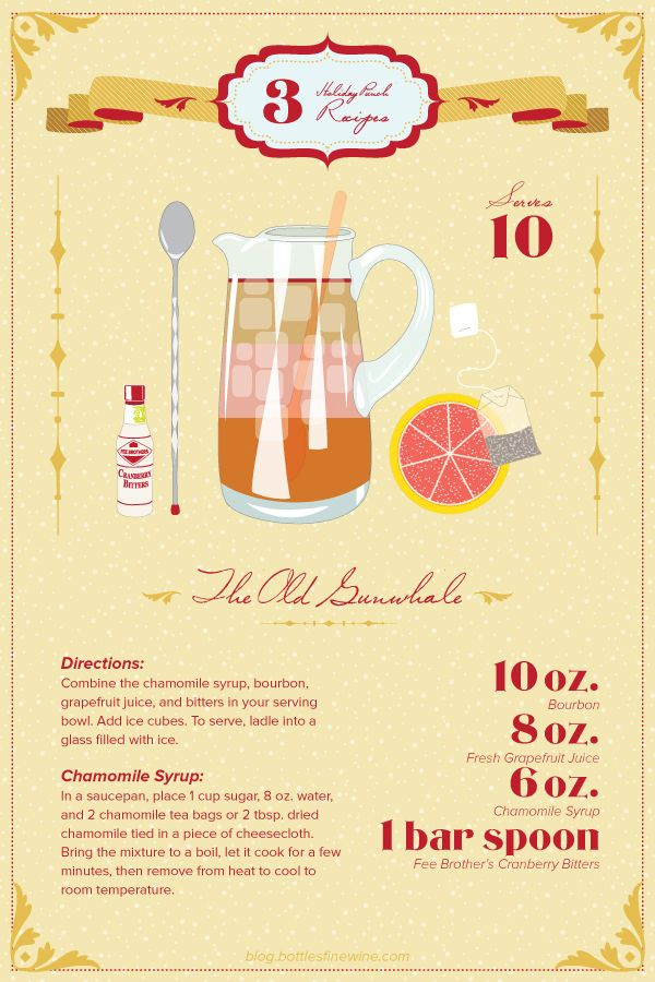 40 best images about Bottles infographics, Contests, Menus + more! on ...
